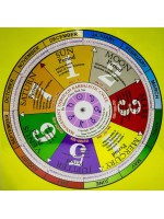 Kaballistic Wheel
